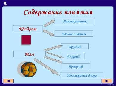 Содержание понятия Москва, 2006 г. * из 10