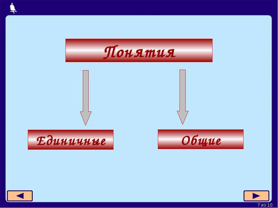 Понятия Единичные Общие Москва, 2006 г. * из 10