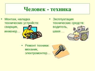 Человек - техника Эксплуатация технических средств: водитель, швея … Ремонт т...