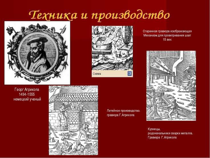 Георг Агрикола 1494-1555 немецкий ученый Старинная гравюра изображающая Механ...