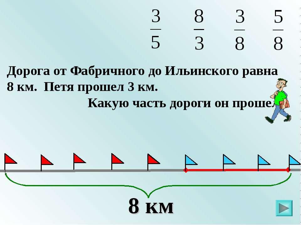 Дорога от Фабричного до Ильинского равна 8 км. Петя прошел 3 км. Какую часть ...