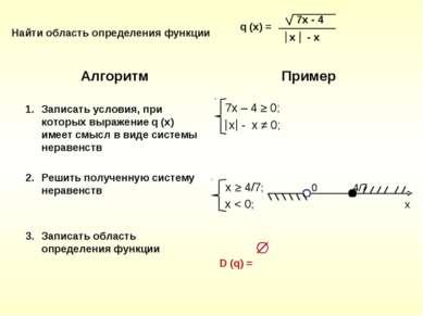 Найти область определения функции Алгоритм Записать условия, при которых выра...