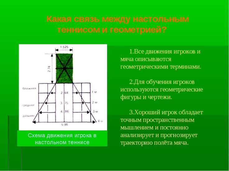 Какая связь между настольным теннисом и геометрией? Схема движения игрока в н...