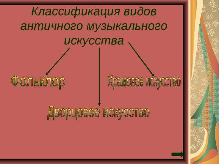 Классификация видов античного музыкального искусства