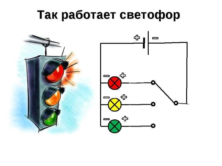 Так работает светофор