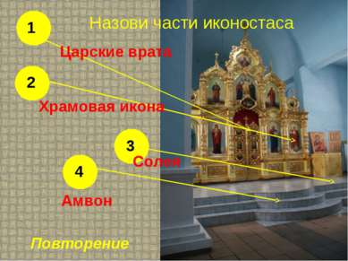 Назови части иконостаса 1 2 3 4 Царские врата Храмовая икона Солея Амвон Повт...