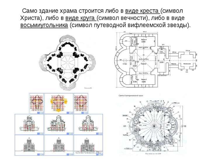 Само здание храма строится либо в виде креста (символ Христа), либо в виде кр...