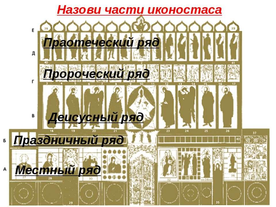 Назови части иконостаса Местный ряд Праздничный ряд Пророческий ряд Деисусный...