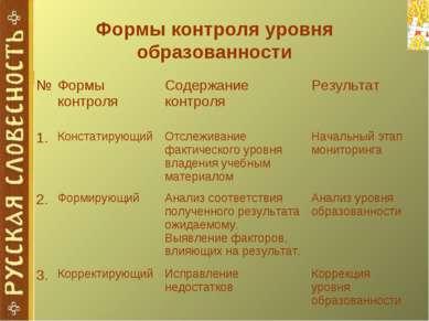 Формы контроля уровня образованности