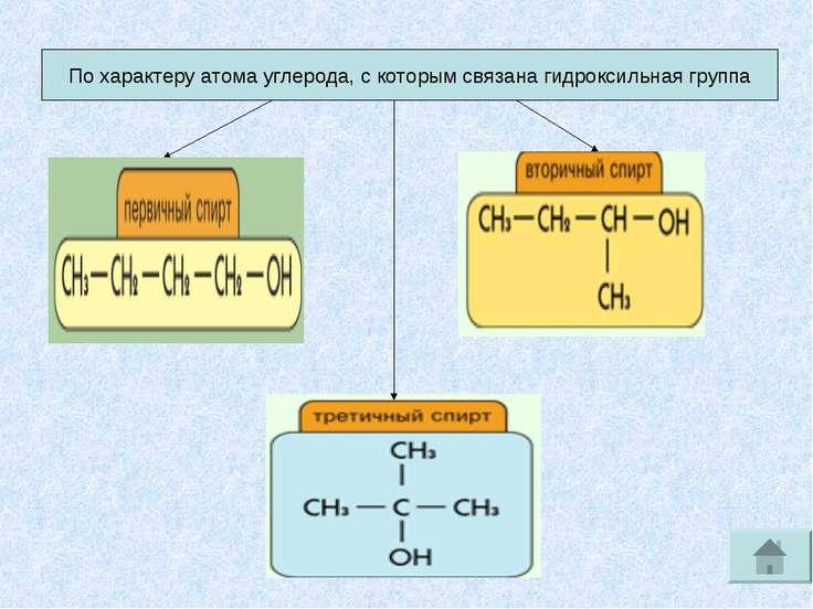 По характеру атома углерода, с которым связана гидроксильная группа