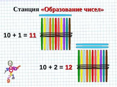 Станция «Образование чисел» 10 + 1 = 11 10 + 2 = 12