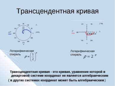 Трансцендентная кривая Трансцендентная кривая - это кривая, уравнение которой...