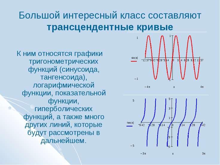 Большой интересный класс составляют трансцендентные кривые К ним относятся гр...