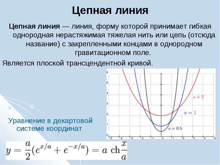 Цепная линия Цепная линия— линия, форму которой принимает гибкая однородная ...