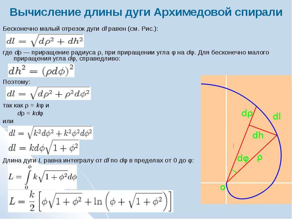 Вычисление длины дуги Архимедовой спирали Бесконечно малый отрезок дуги dl ра...