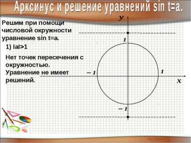 Решим при помощи числовой окружности уравнение sin t=a. 1) IаI>1 Нет точек пе...