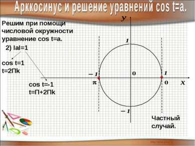 Решим при помощи числовой окружности уравнение cos t=a. 2) IаI=1 cos t=1 t=2П...