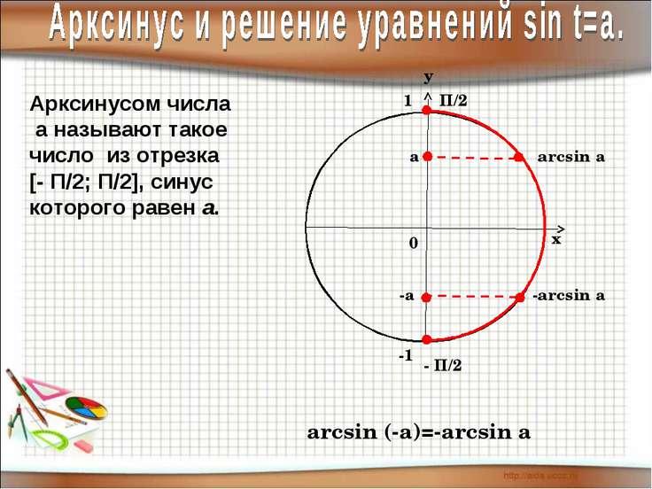 Арксинусом числа а называют такое число из отрезка [- П/2; П/2], синус которо...