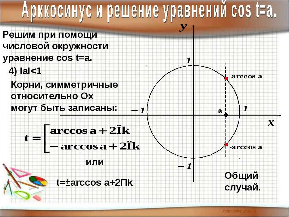 Решим при помощи числовой окружности уравнение cos t=a. 4) IаI