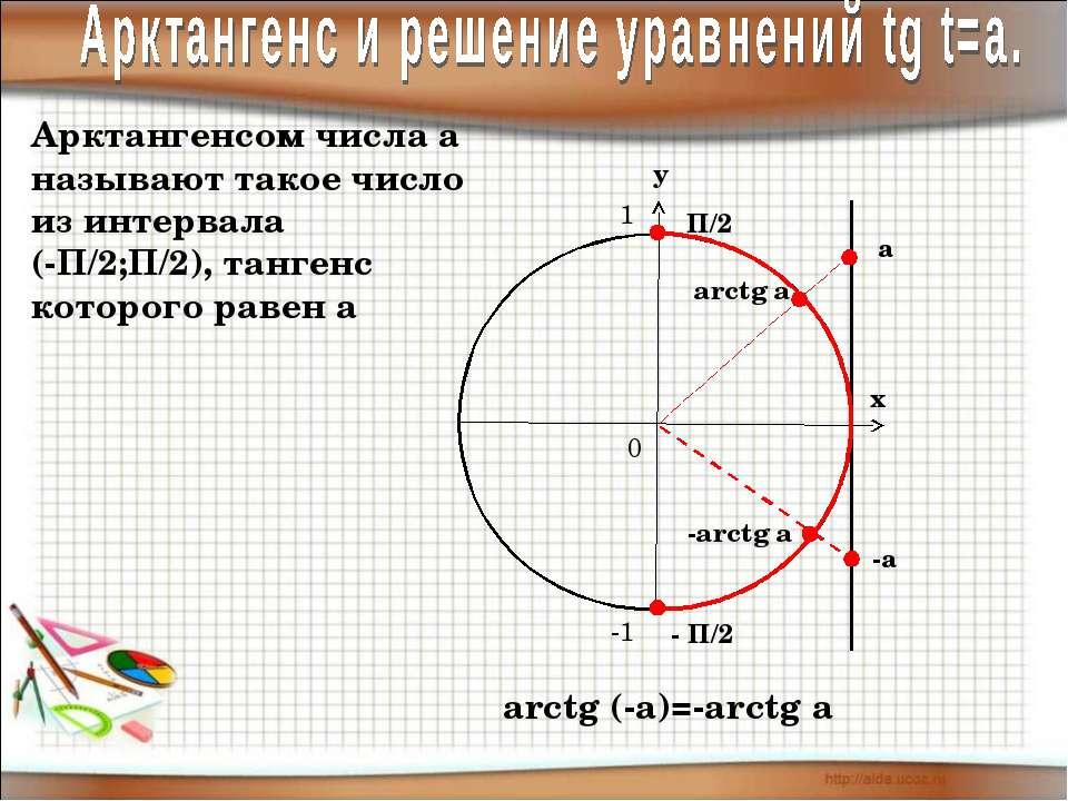 Арктангенсом числа а называют такое число из интервала (-П/2;П/2), тангенс ко...