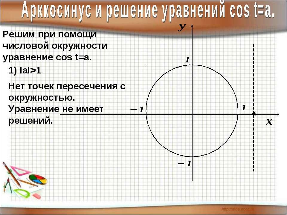 Решим при помощи числовой окружности уравнение cos t=a. 1) IаI>1 Нет точек пе...