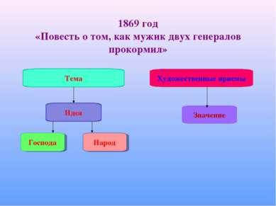 1869 год «Повесть о том, как мужик двух генералов прокормил» Тема Художествен...