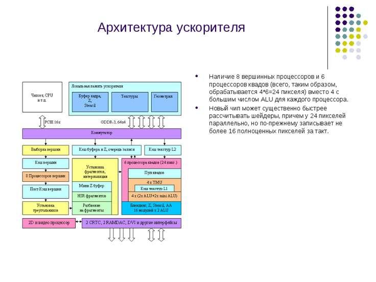 Архитектура ускорителя Наличие 8 вершинных процессоров и 6 процессоров квадов...