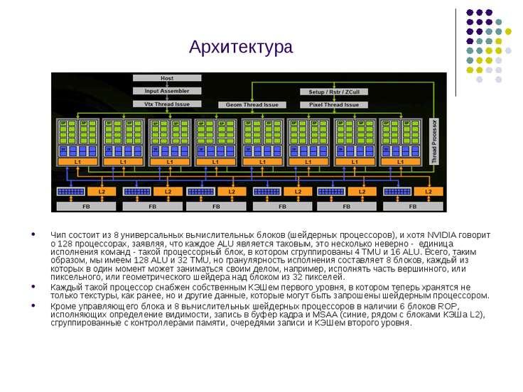 Архитектура Чип состоит из 8 универсальных вычислительных блоков (шейдерных п...