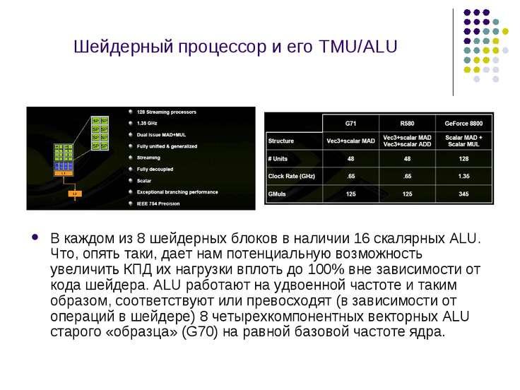 Шейдерный процессор и его TMU/ALU В каждом из 8 шейдерных блоков в наличии 1...