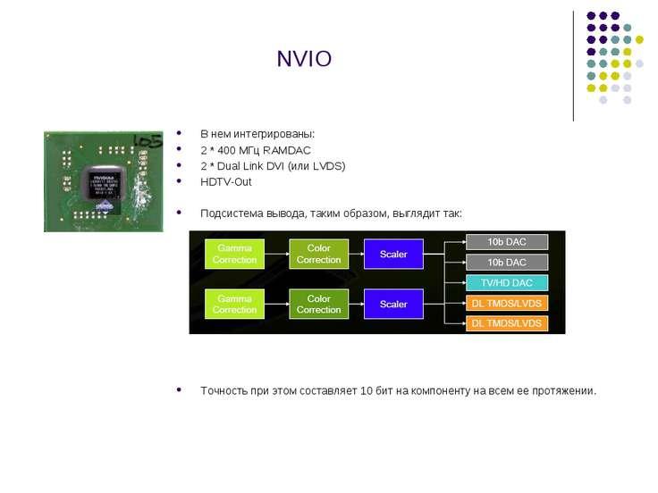 NVIO В нем интегрированы: 2 * 400 МГц RAMDAC 2 * Dual Link DVI (или LVDS) HDT...