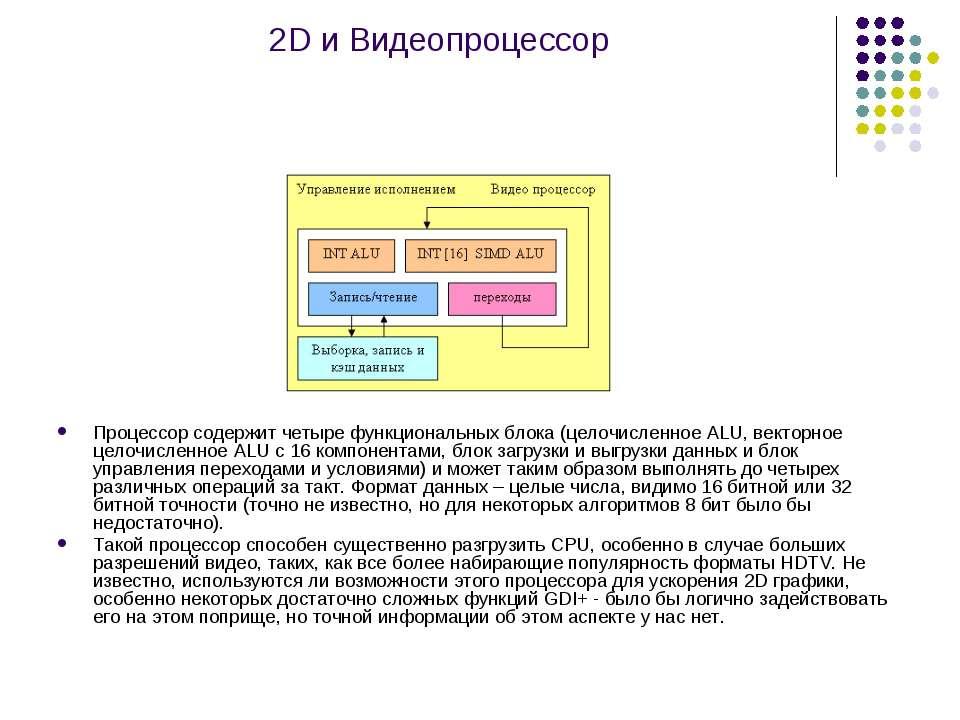 2D и Видеопроцессор Процессор содержит четыре функциональных блока (целочисле...