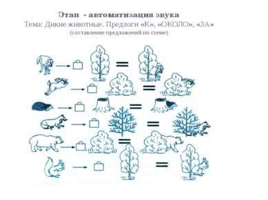 Этап - автоматизация звука Тема: Дикие животные. Предлоги «К», «ОКОЛО», «ЗА» ...