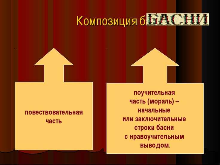 Композиция басни повествовательная часть поучительная часть (мораль) – началь...