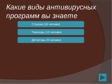 Какие виды антивирусных программ вы знаете Сторожа (26 человек) Ревизоры (13 ...