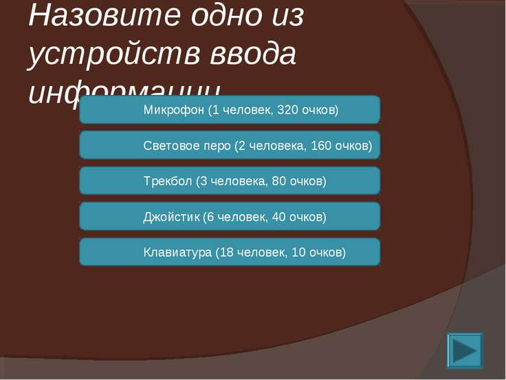 Назовите одно из устройств ввода информации Микрофон (1 человек, 320 очков) С...