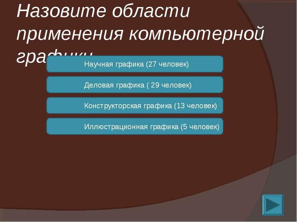 Назовите области применения компьютерной графики Научная графика (27 человек)...