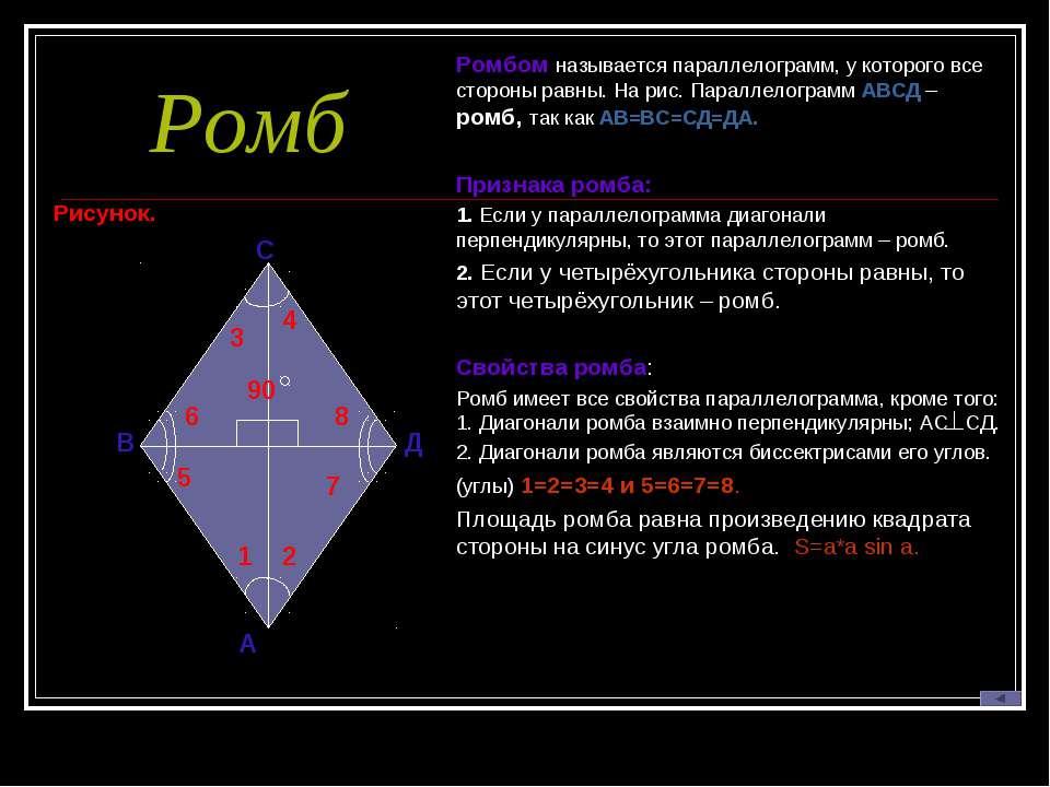 Ромб Рисунок. Ромбом называется параллелограмм, у которого все стороны равны....