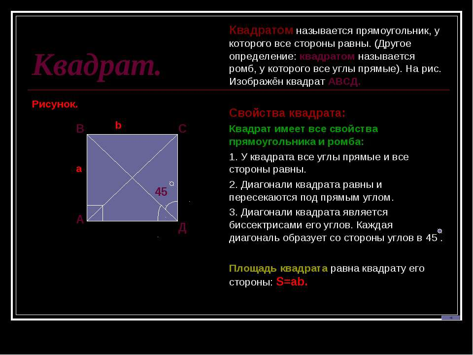 Квадрат. Рисунок. Квадратом называется прямоугольник, у которого все стороны ...