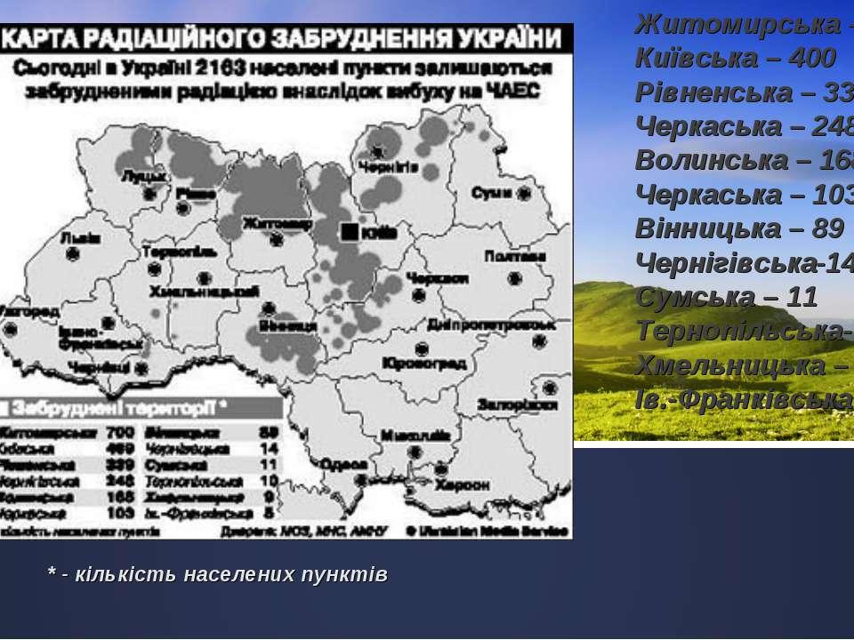Житомирська – 700 Київська – 400 Рівненська – 339 Черкаська – 248 Волинська –...