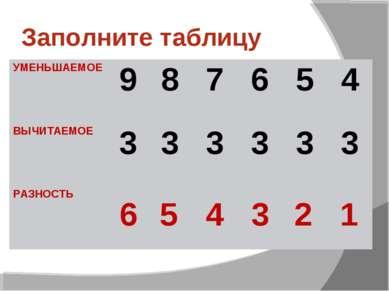 Заполните таблицу 6 5 4 3 2 1 УМЕНЬШАЕМОЕ 9 8 7 6 5 4 ВЫЧИТАЕМОЕ 3 3 3 3 3 3 ...