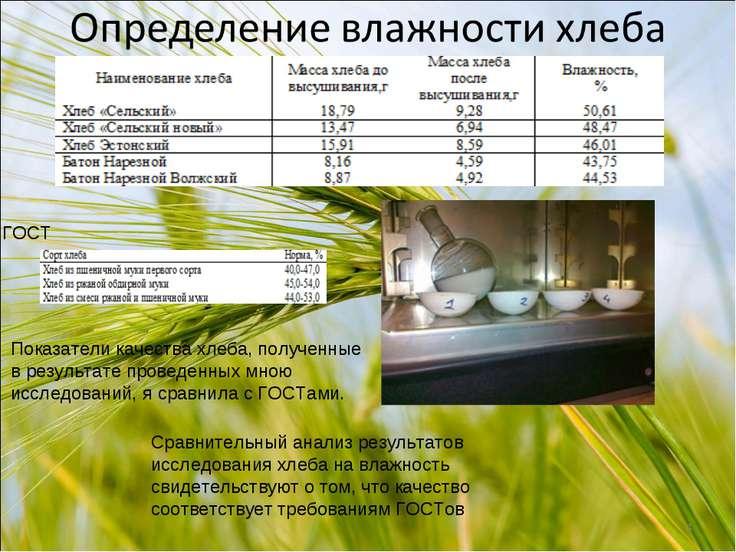 ГОСТ Показатели качества хлеба, полученные в результате проведенных мною иссл...