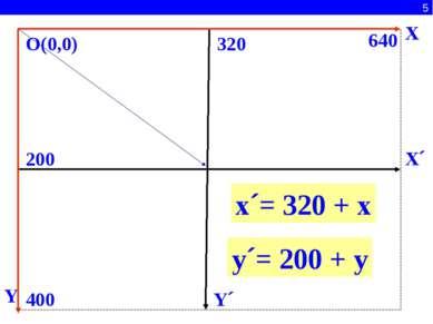 5 X Y O(0,0) 320 200 400 640 x´= 320 + x y´= 200 + y X´ Y´