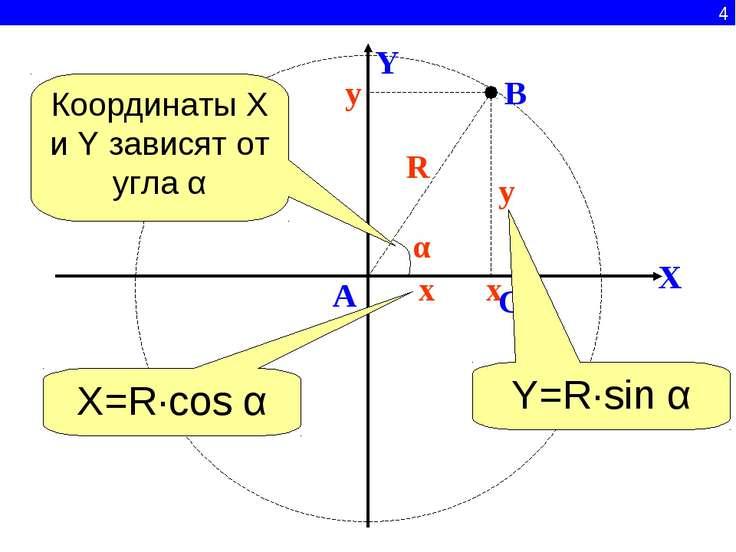 4 X Y x y α x y A C B Координаты X и Y зависят от угла α R X=R∙cos α Y=R∙sin α