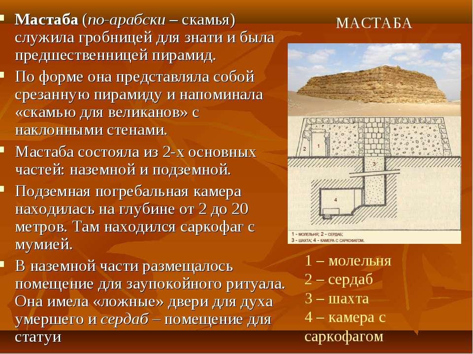 1 – молельня 2 – сердаб 3 – шахта 4 – камера с саркофагом Мастаба (по-арабски...