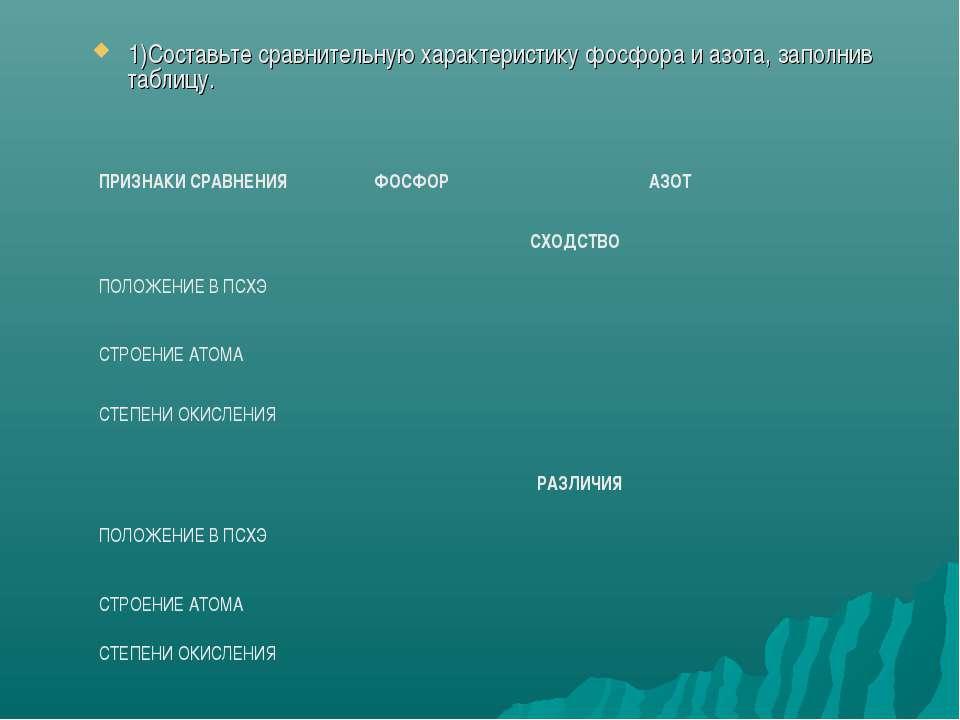 1)Составьте сравнительную характеристику фосфора и азота, заполнив таблицу. П...