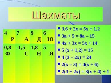 Шахматы 3,6 + 2x = 5x + 1,2 3a + 5 = 8a – 15 4x + 3x = 5x + 14 5 (x + 1,2) = ...