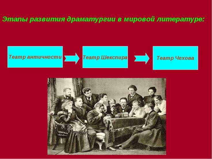 Этапы развития драматургии в мировой литературе: Театр античности Театр Шексп...