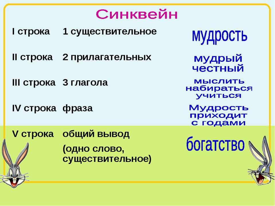 I строка 1 существительное II строка 2 прилагательных III строка 3 глагола IV...