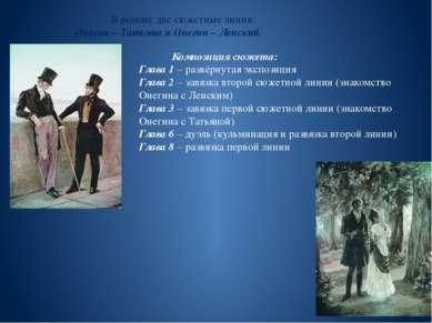 В романе две сюжетные линии: Онегин – Татьяна и Онегин – Ленский. Композиция ...