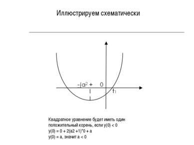 Иллюстрируем схематически Квадратное уравнение будет иметь один положительный...